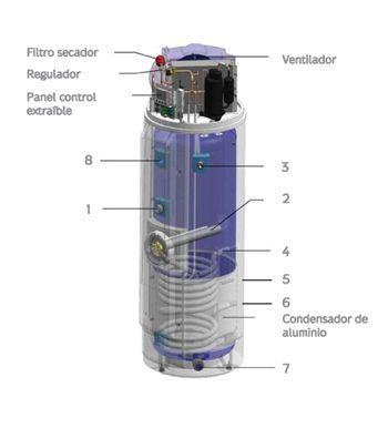 Bomba de calor para acs 190l todo en energ a solar - Bomba de calor por aerotermia ...